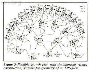Space Studies Institute Newsletter 1985 MayJune image 3