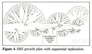 Space Studies Institute Newsletter 1985 MayJune image 4