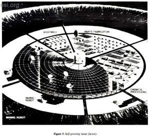 Space Studies Institute  Newsletter 1985 MayJune image 5