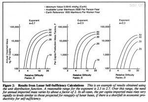 Space Studies Institute Newsletter 1987 May June image 2