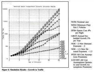 Space Studies Institute Newsletter 1987 May June image 6