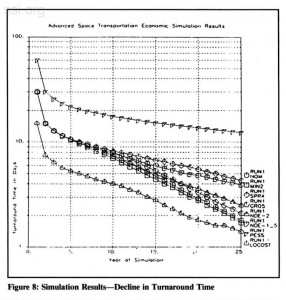 Space Studies Institute Newsletter 1987 May June image 8