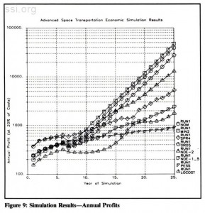 Space Studies Institute Newsletter 1987 May June image 9