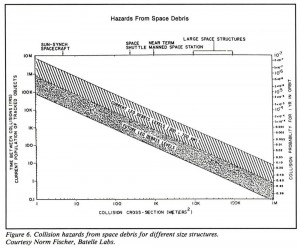 Space Studies Institute Newsletter 1989 MarApr image 7