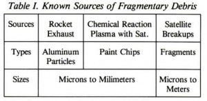 Space Studies Institute Newsletter 1980 MarApr imagve table 1