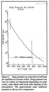Space Studies Institute Newsletter 1989 SeptOct image 2
