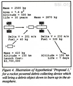 Space Studies Institute Newsletter 12989 SeptOct image 4