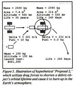 Space Studies Institute  Newsletter 1989 SeptOct image 5