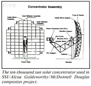 Space Studies Institute Research 1990 image 21