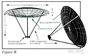 Space Studies Institute Newsletter 1992 SeptOct image 5