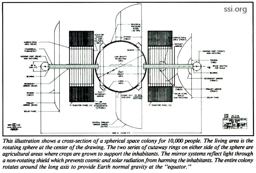 space studies institute newsletter 1992 novdec image 10 bernal sphere