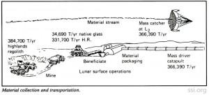Space Studies Institute Newsletter 1993 marApr image 3