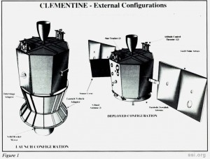 Space Studies Institute Newsletter 1994 JanFeb image 3 Clementine Mission