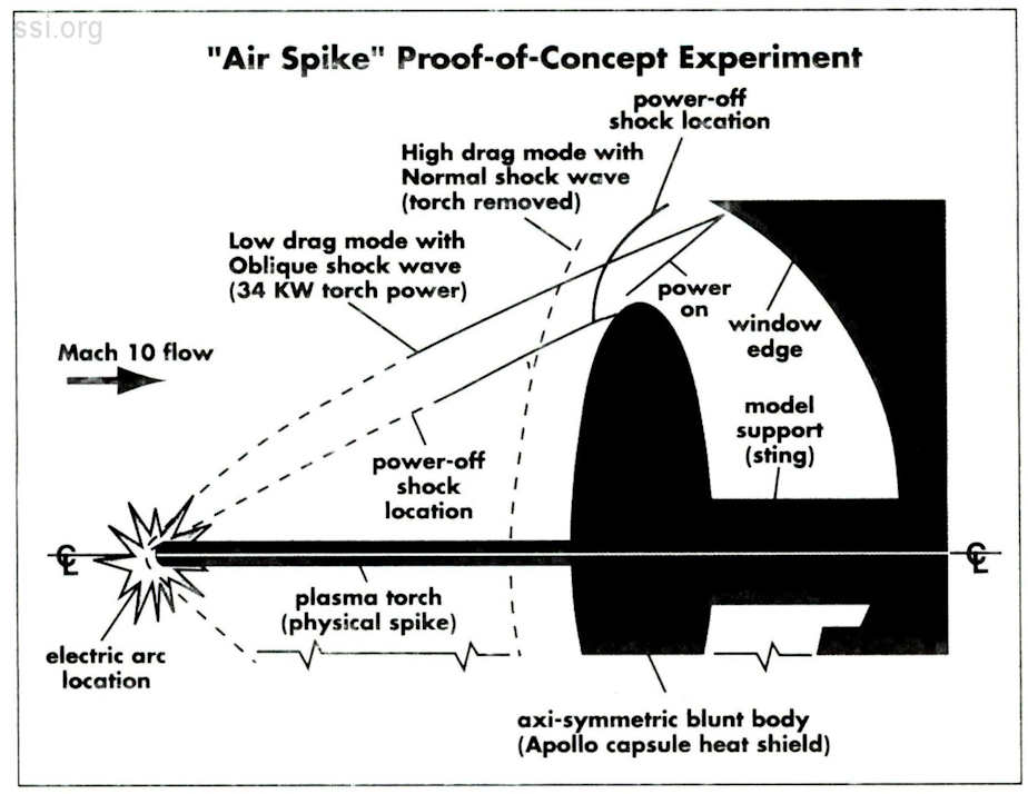 Space Studies Institute  Newsletter 1995 MayJun image 8