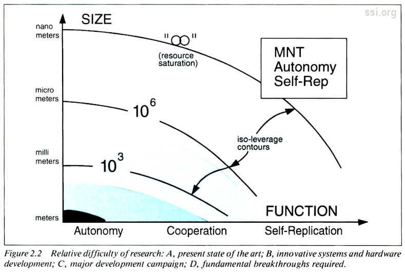 Space Studies Institute Newsletter 1995 Q4 image 3
