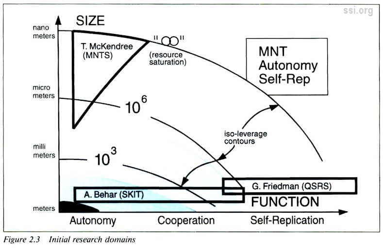 Space Studies Institute Newsletter 1995 Q4 image 4