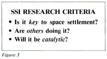 Space Studies Institute Newsletter 1995 Q4 image 5
