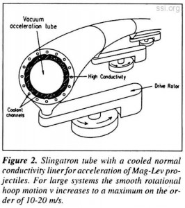 Space Studies Institute SSI Newsletter 1996010203 image 3 slingatron