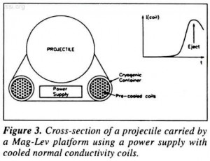 Space Studies Institute Newsletter 1996 010203 image 6
