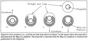 Space Studies Institute Newsletter 1996 010203 image 15