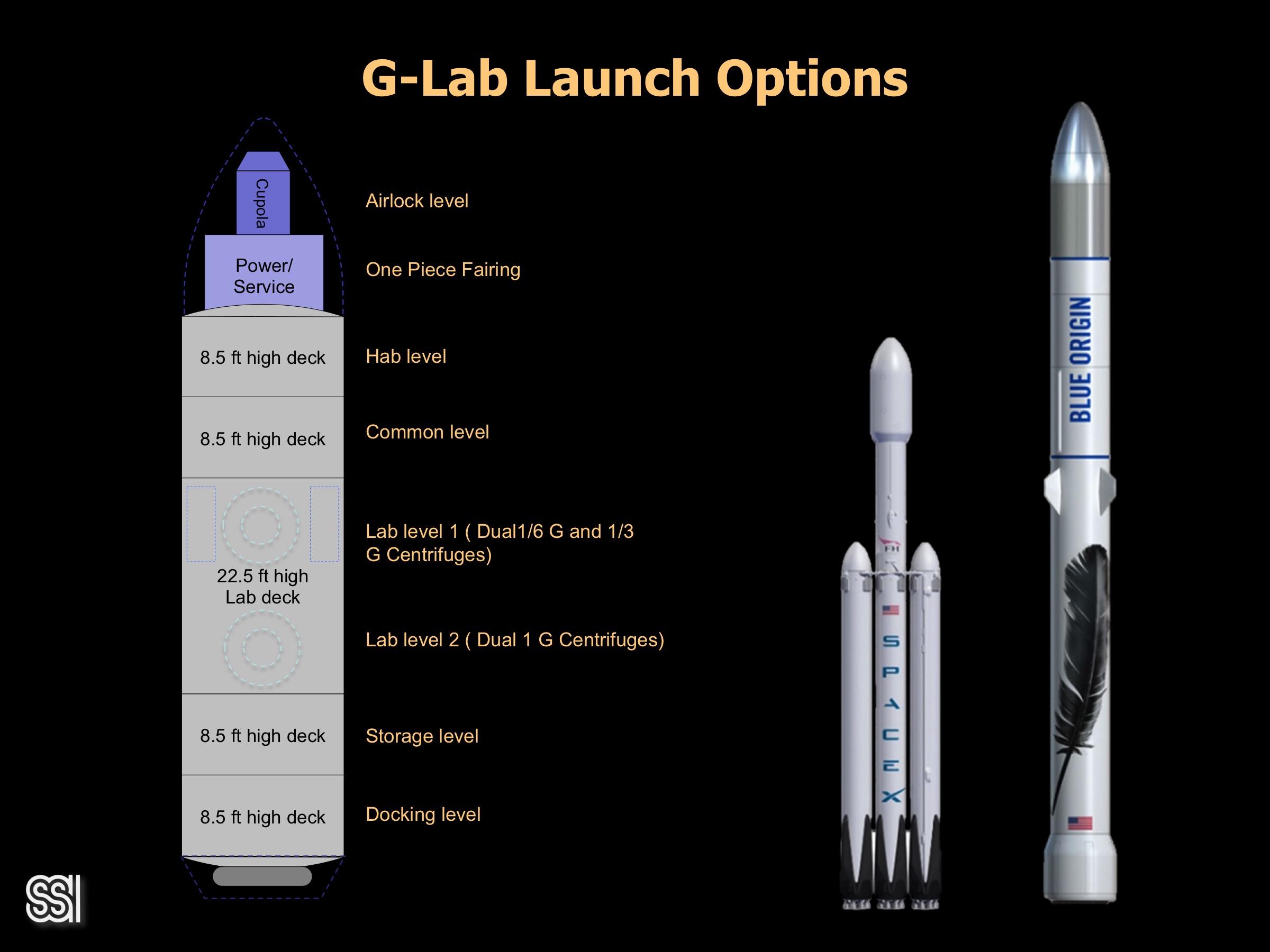 2017 G-Lab Presentation slide 17
