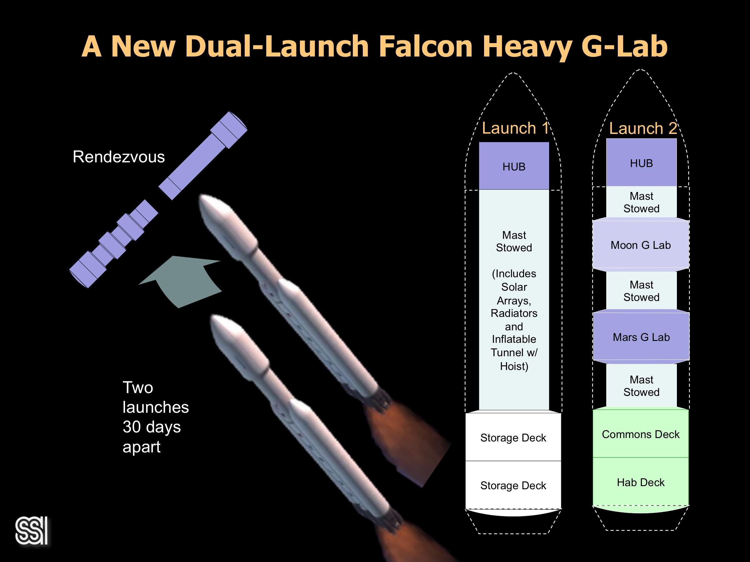 2017 G-Lab Presentation slide 19