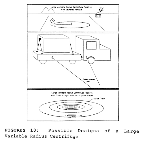 Possible designs of a Large Variable Radius Centrifugre