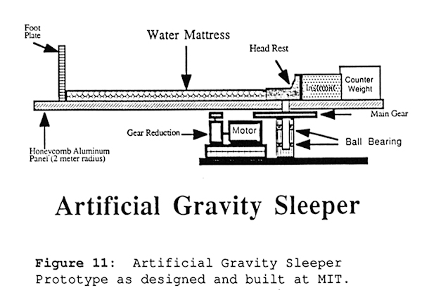 Artificial Gravity Sleeper Prototype as designed and built at MIT